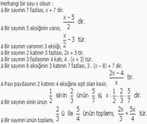 Sayi Problemleri Problem çözme Yöntemleri Matematik Diline çevirme