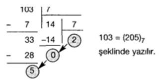 Taban Aritmetiği Tabandan Başka Bir Tabana çevirme özellikleri