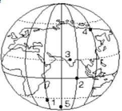 Dünyanin şekli Ve Hareketleri Ile Ilgili Test Sorulari 1 Coğrafya