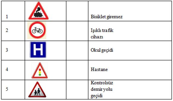 Trafik Güvenliği 4 Sinif 1 Dönem 2 Yazili Sorulari 7